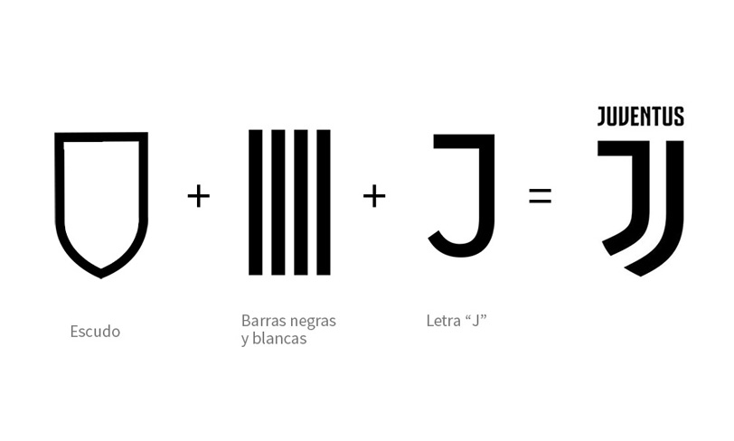 Juve - elementy składowe logo